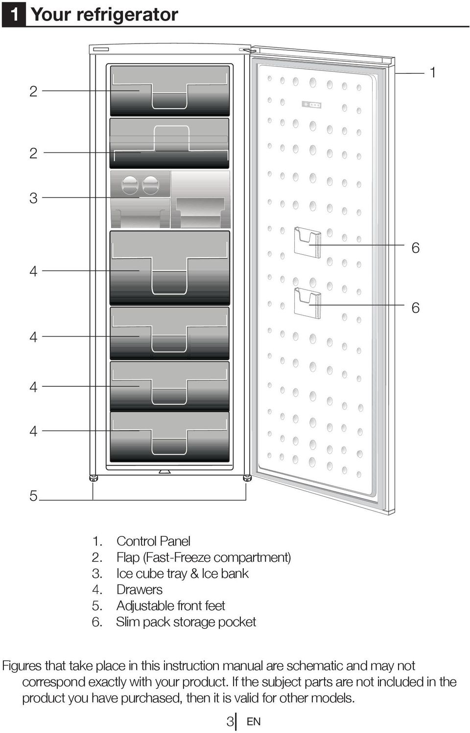 Slim pack storage pocket Figures that take place in this instruction manual are schematic and may not