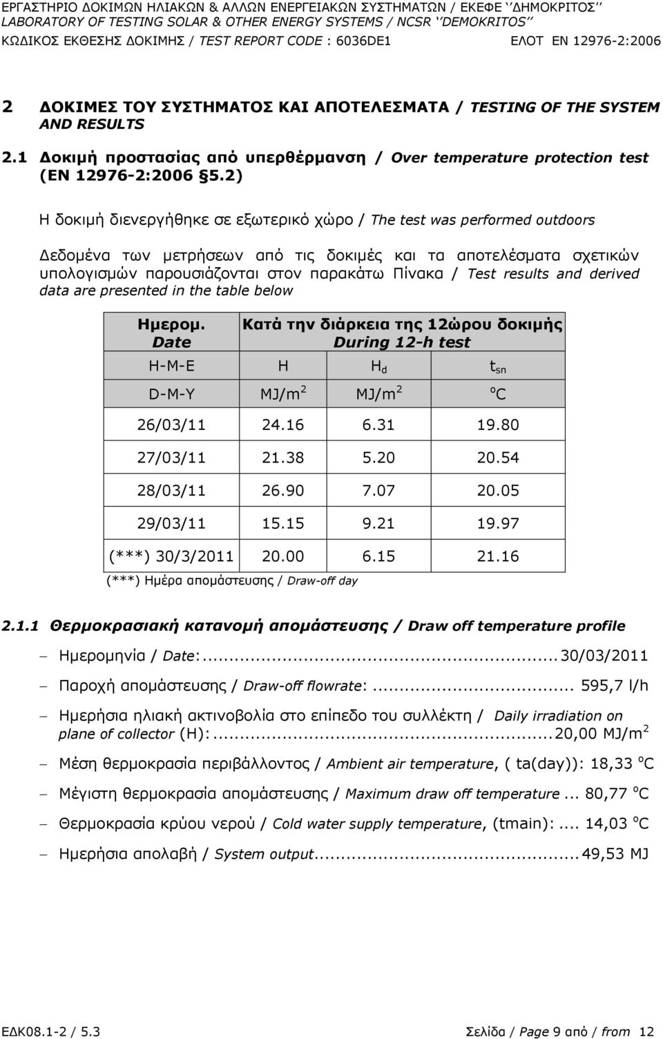 results and derived data are presented in the table below Ζμερομ. Date Θαηά ηην διάρκεια ηης 12ώροσ δοκιμής During 12-h test H-M-E H H d t sn D-M-Y MJ/m 2 MJ/m 2 o C 26/03/11 24.16 6.31 19.