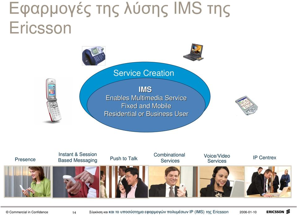 Business User Presence Instant & Session Based Messaging