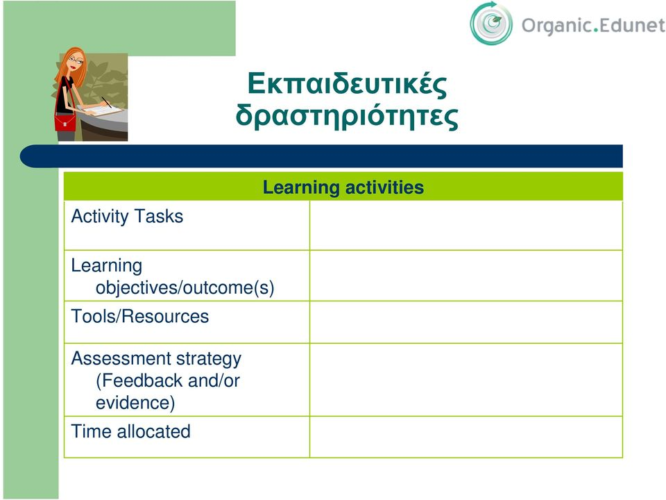 objectives/outcome(s) Tools/Resources