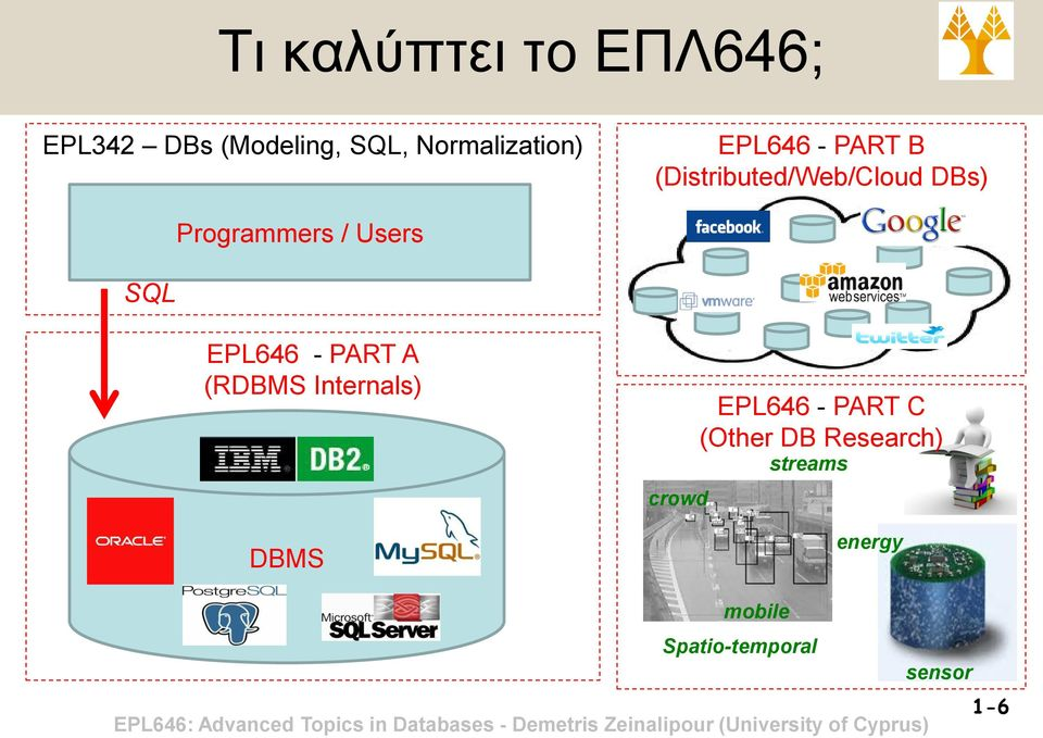 SQL EPL646 - PART A (RDBMS Internals) DBMS EPL646 - PART C (Other