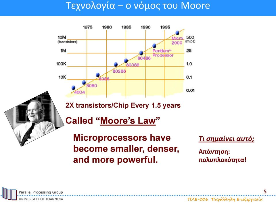 5 years Called Moore s Law Microprocessors have