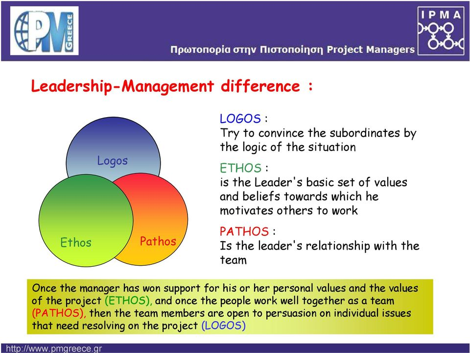 Once the manager has won support for his or her personal values and the values of the project (ETHOS), and once the people work well