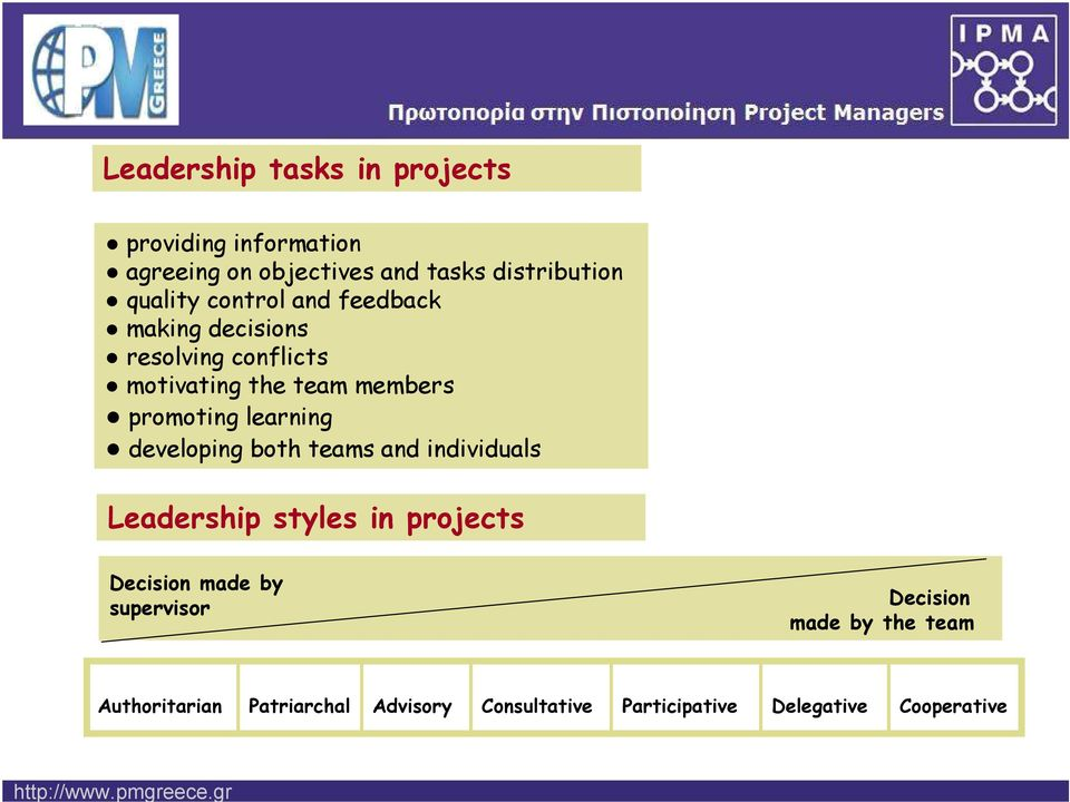 learning developing both teams and individuals Leadership styles in projects Decision made by