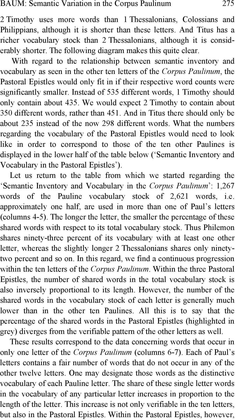 With regard to the relationship between semantic inventory and vocabulary as seen in the other ten letters of the Corpus Paulinum, the Pastoral Epistles would only fit in if their respective word