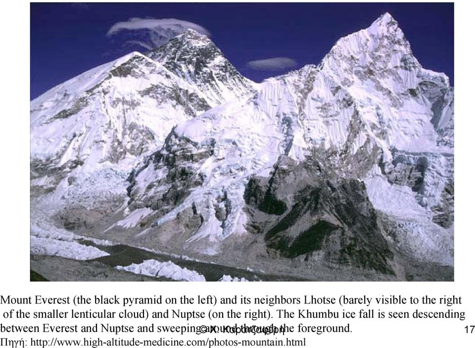The Khumbu ice fall is seen descending between Everest and Nuptse and sweeping around