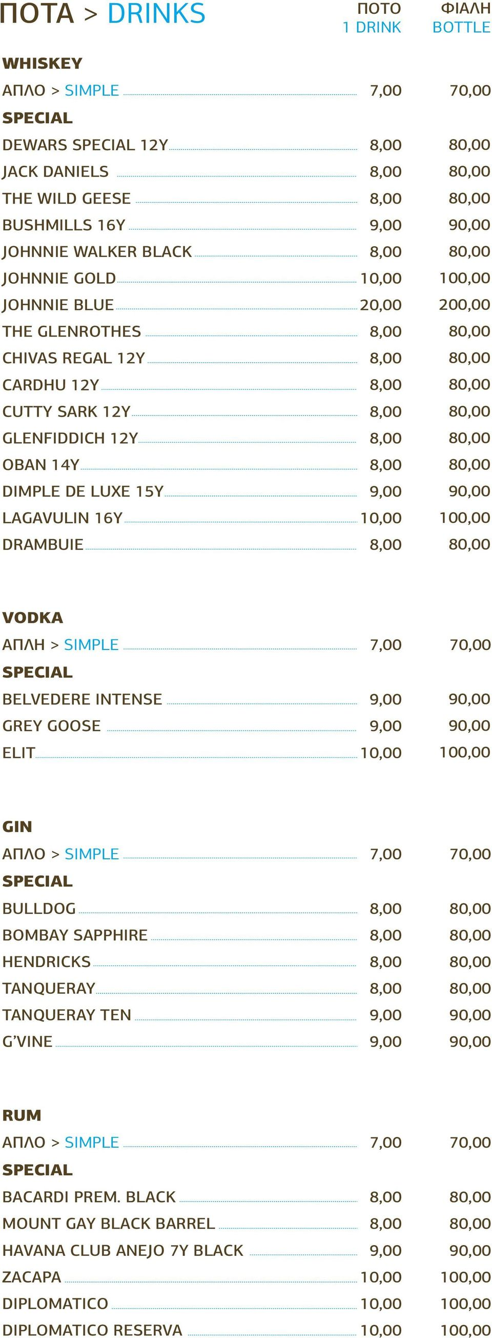 100,00 VODKA ΑΠΛΗ > SIMPLE SPECIAL BELVEDERE INTENSE GREY GOOSE ELIT 10,00 100,00 GIN ΑΠΛO > SIMPLE SPECIAL BULLDOG BOMBAY SAPPHIRE HENDRICKS TANQUERAY TANQUERAY TEN G
