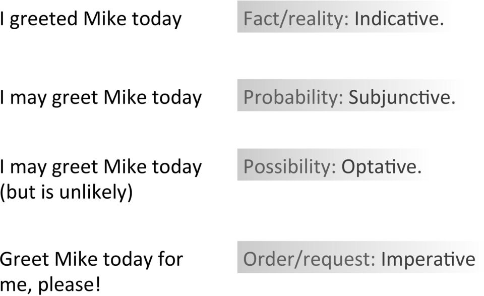 I may greet Mike today (but is unlikely) Possibility: