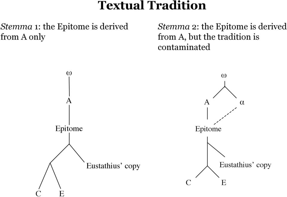 derived from A only Stemma 3: the Epitome is derived from A, but the tradition is
