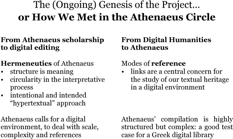 environment, to deal with scale, complexity and references From Digital Humanities to Athenaeus Modes of reference links are a central concern for