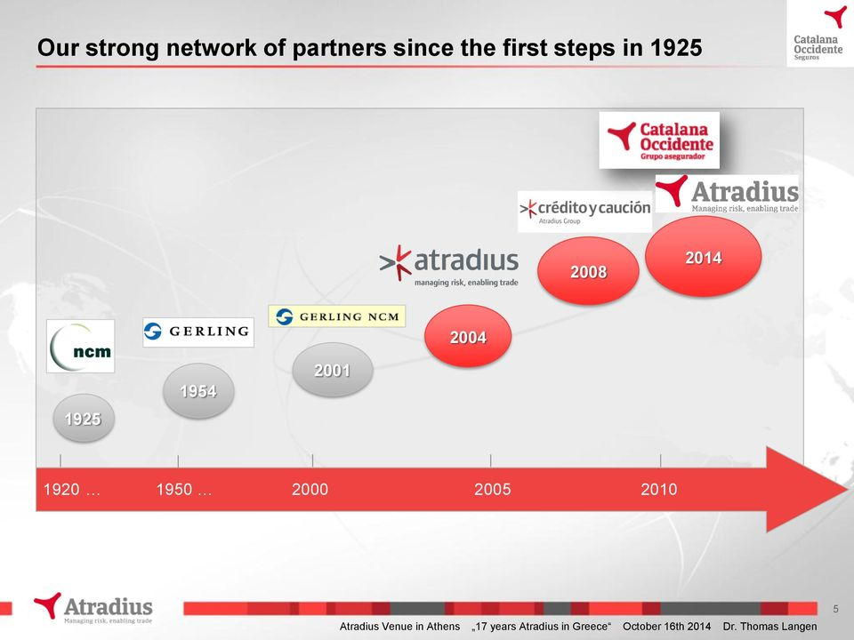 1950 2000 2005 2010 Atradius Venue in Athens 17