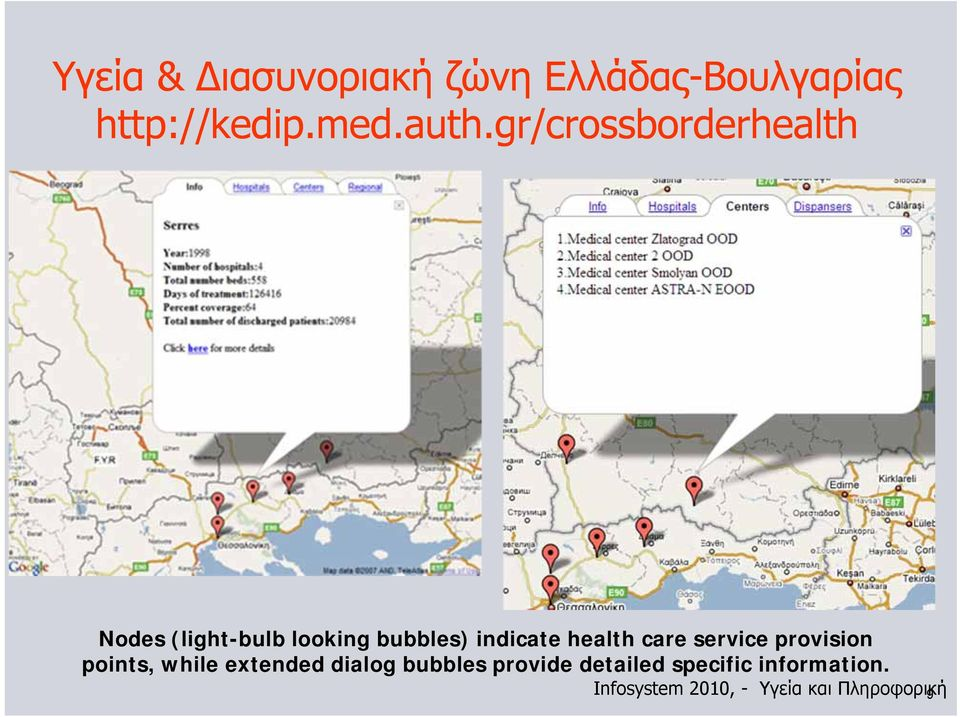 gr/crossborderhealth Nodes (light-bulb looking bubbles)