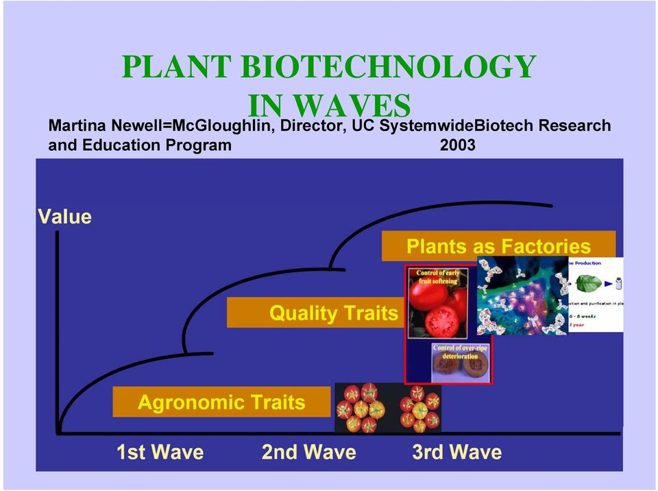 SystemwideBiotech Research and
