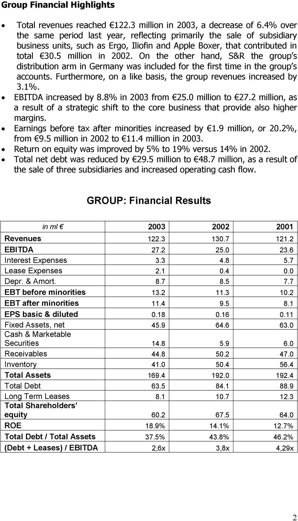 On the other hand, S&R the group s distribution arm in Germany was included for the first time in the group s accounts. Furthermore, on a like basis, the group revenues increased by 3.1%.