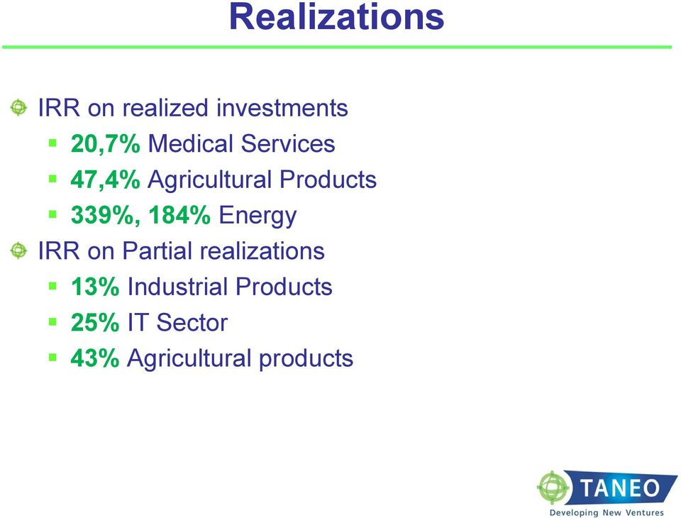 184% Energy IRR on Partial realizations 13%