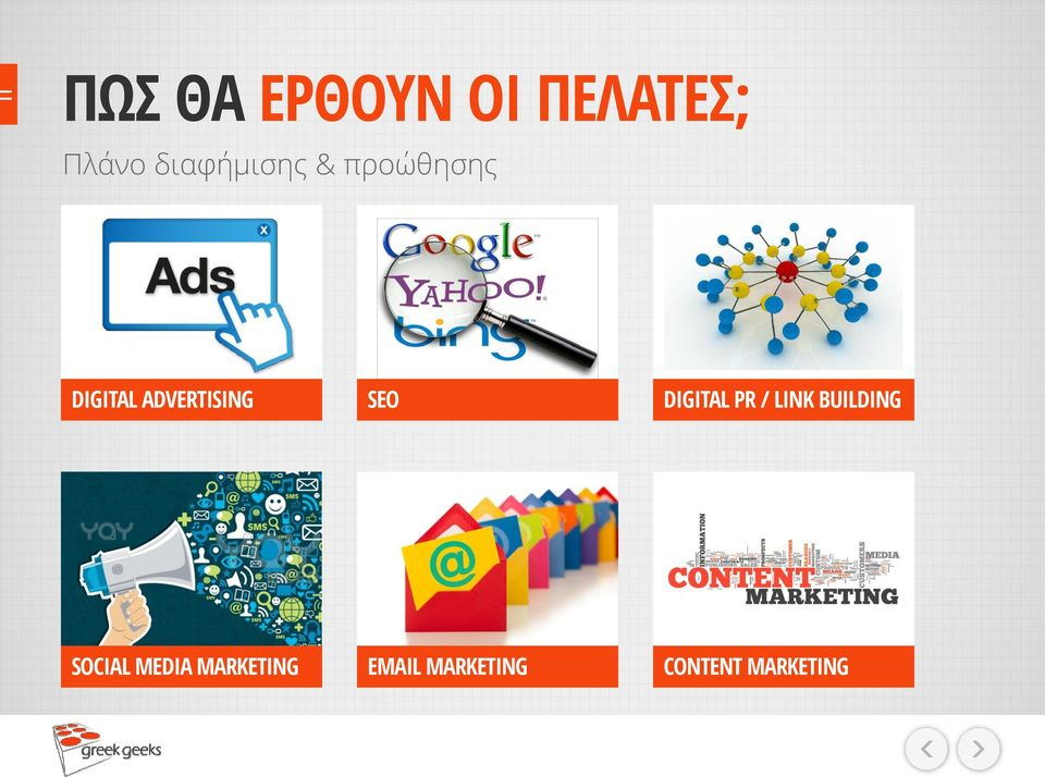 ADVERTISING SEO DIGITAL PR / LINK