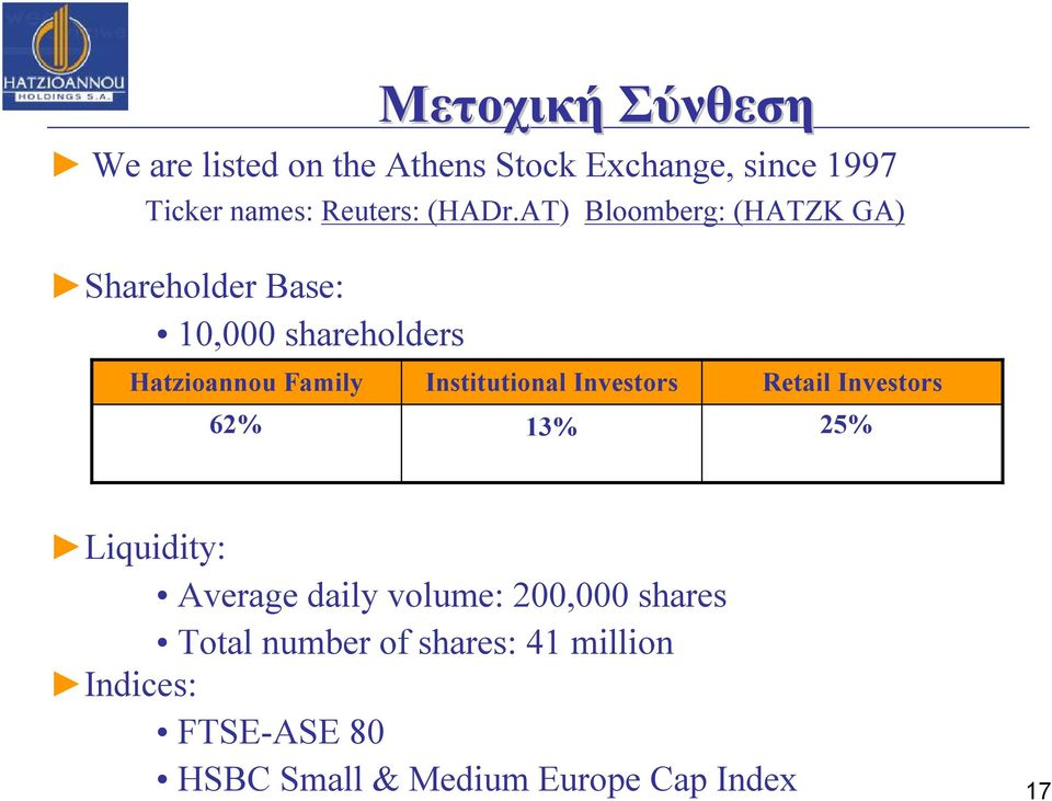 AT) Bloomberg: (HATZK GA) Shareholder Base: 10,000 shareholders Hatzioannou Family 62%