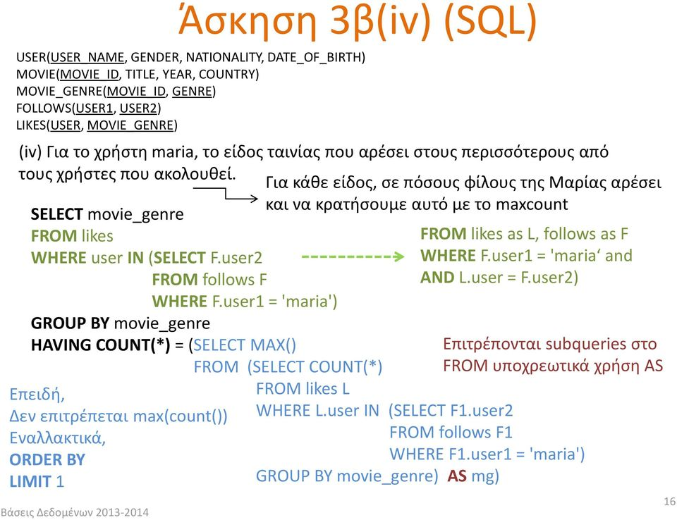 user1 = 'maria') GROUP BY movie_genre HAVING COUNT(*) = (SELECT MAX() FROM (SELECT COUNT(*) Επειδή, Δεν επιτρέπεται max(count()) Εναλλακτικά, ORDER BY LIMIT 1 FROM likes as L, follows