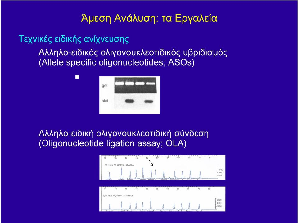 specific oligonucleotides; ASOs) Αλληλο-ειδική