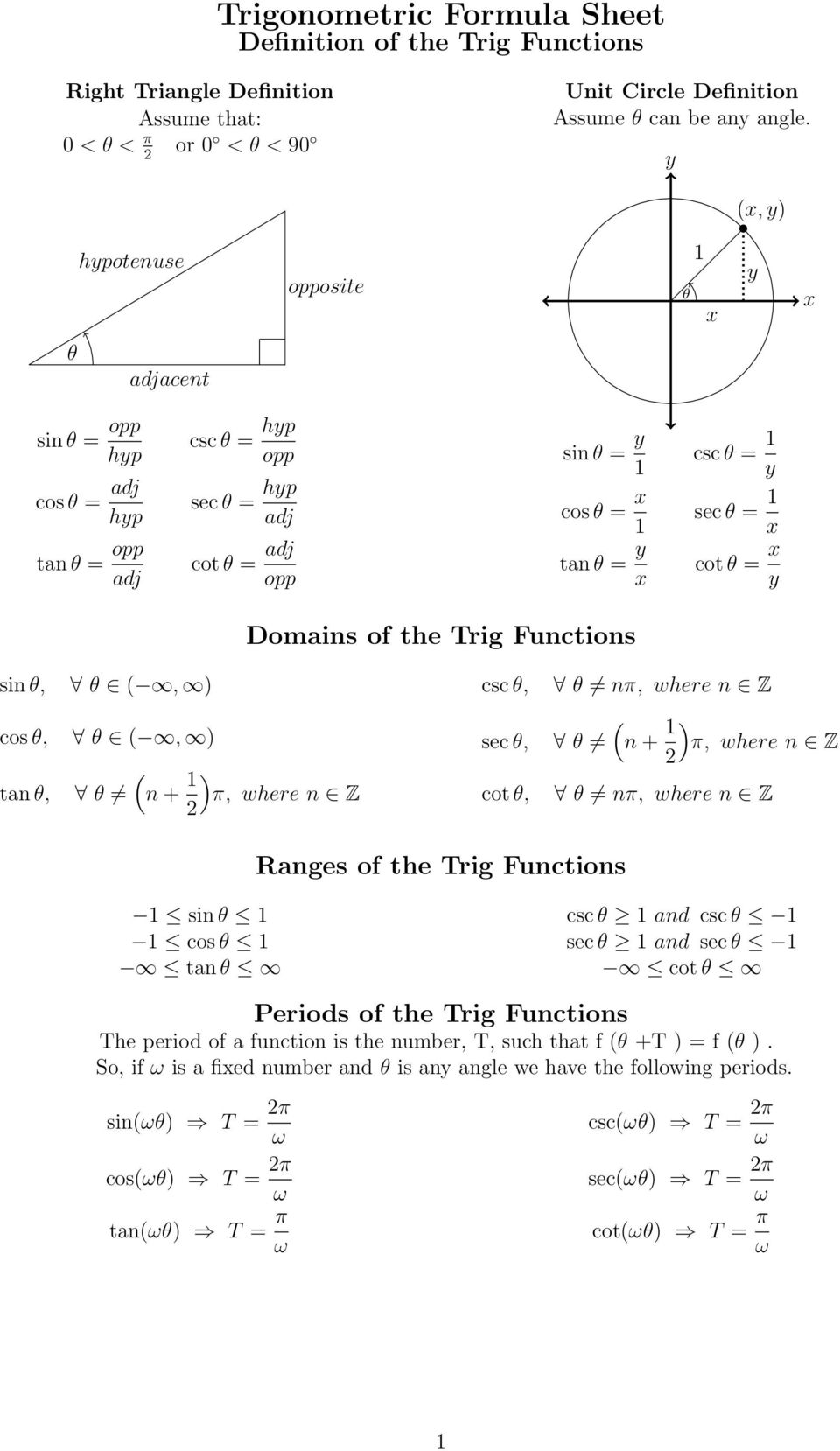 = x y Domains of the Trig Functions sin θ, θ, cos θ, θ, tan θ, θ n +, where n Z csc θ, sec θ, cot θ, θ n, where n Z θ n +, where n Z θ n, where n Z Ranges of the Trig Functions sin θ cos θ tan θ csc