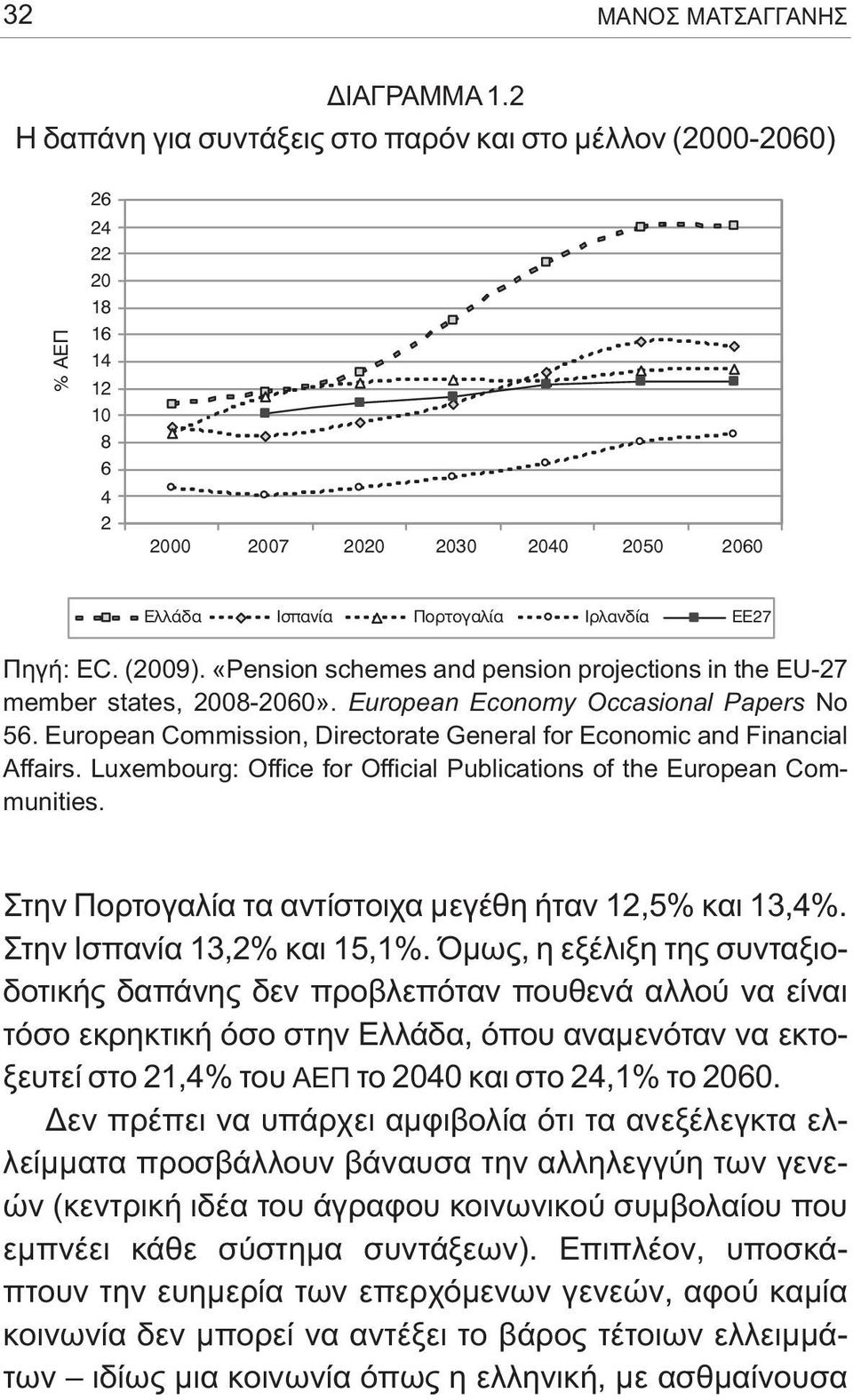 «Pension schemes and pension projections in the EU-27 member states, 2008-2060». European Economy Occasional Papers No 56. European Commission, Directorate General for Economic and Financial Affairs.