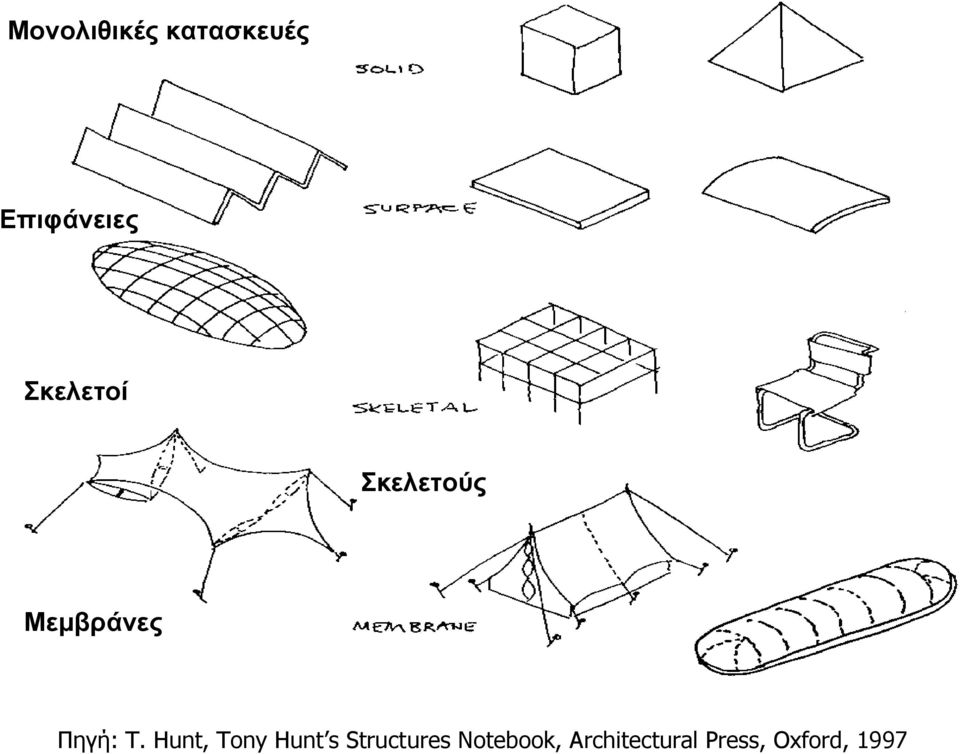 T. Hunt, Tony Hunt s Structures