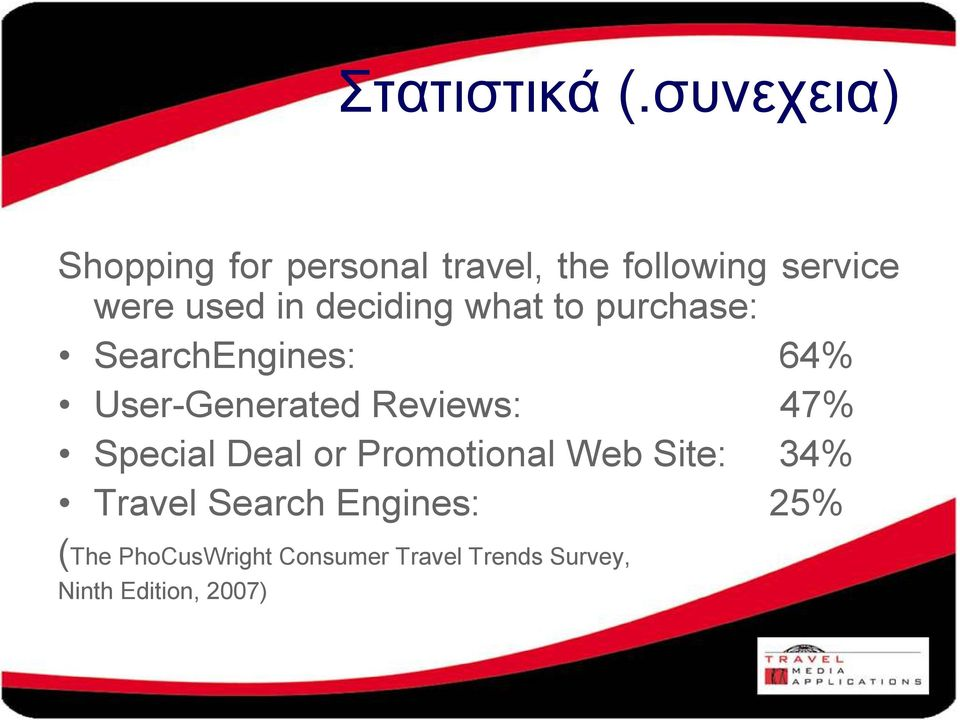 deciding what to purchase: SearchEngines: 64% User-Generated Reviews: 47%