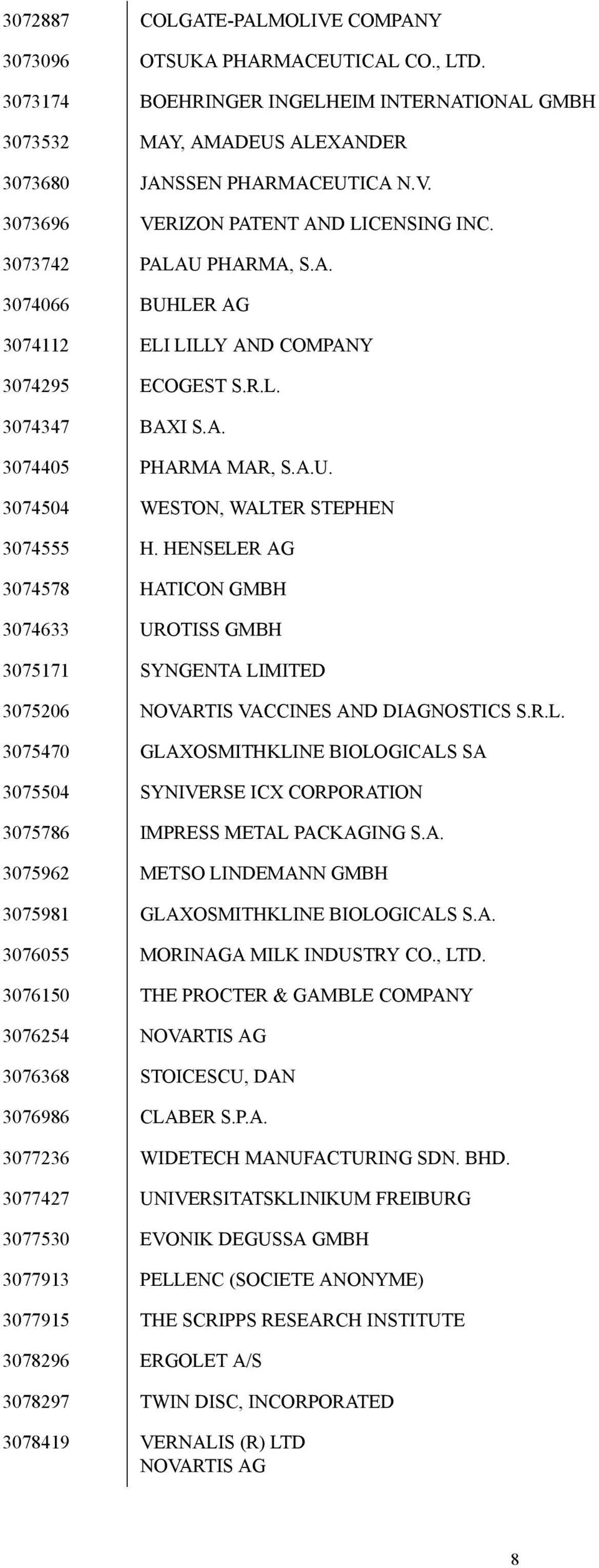 HENSELER AG 3074578 HATICON GMBH 3074633 UROTISS GMBH 3075171 SYNGENTA LIMITED 3075206 NOVARTIS VACCINES AND DIAGNOSTICS S.R.L. 3075470 GLAXOSMITHKLINE BIOLOGICALS SA 3075504 SYNIVERSE ICX CORPORATION 3075786 IMPRESS METAL PACKAGING S.
