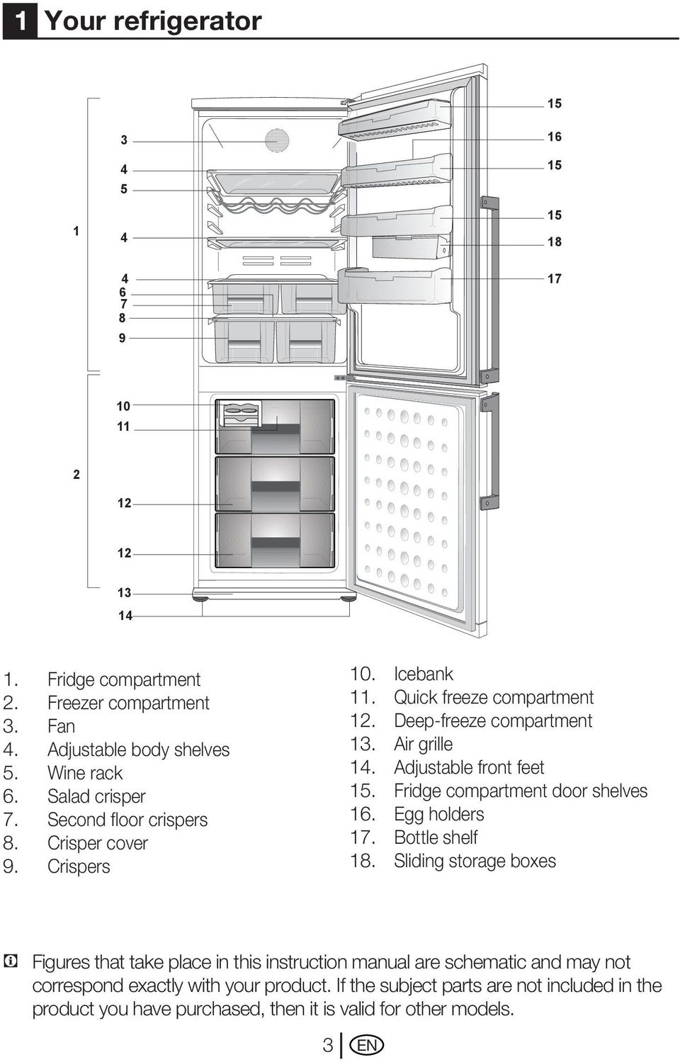 Fridge compartment Freezer compartment Fan Adjustable body shelves Wine rack Salad crisper Second floor crispers Crisper cover Crispers 10. 11. 12. 13. 14. 15. 16. 17.