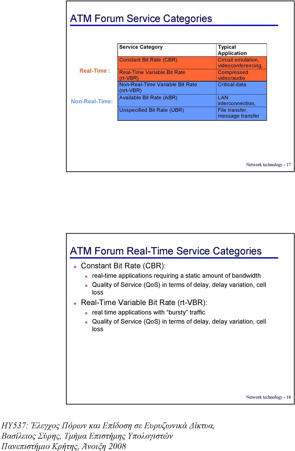 Network technology - 17 ATM Forum Real-Time Service Categories Constant Bit Rate (CBR): real-time applications requiring a static amount of bandwidth Quality of Service (QoS) in terms of