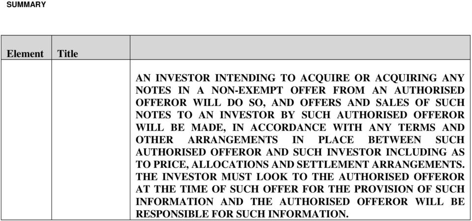 PLACE BETWEEN SUCH AUTHORISED OFFEROR AND SUCH INVESTOR INCLUDING AS TO PRICE, ALLOCATIONS AND SETTLEMENT ARRANGEMENTS.