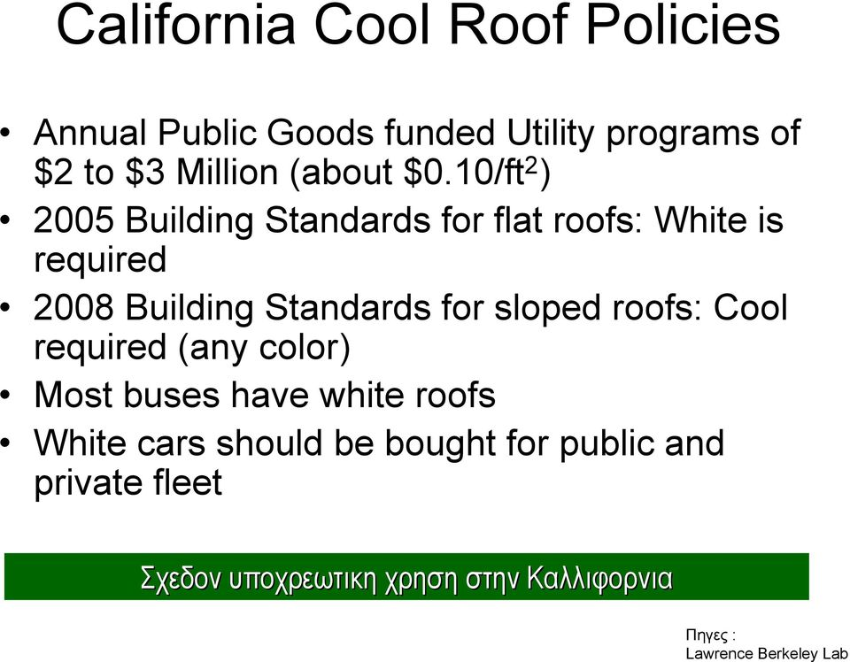 10/ft 2 ) 2005 Building Standards for flat roofs: White is required 2008 Building Standards for