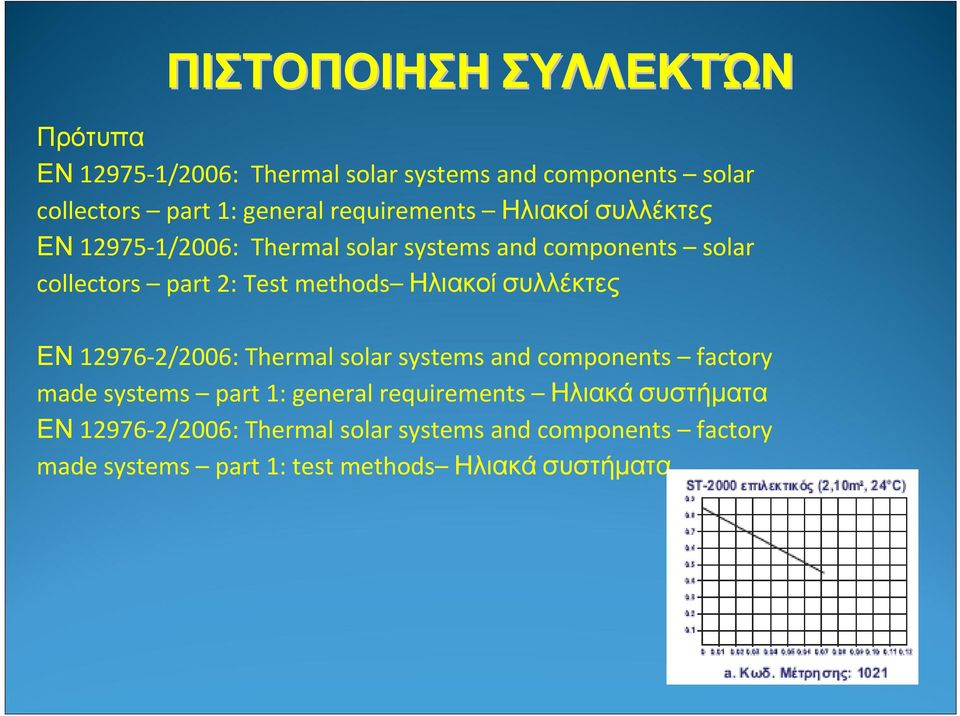 methods Ηλιακοί συλλέκτες ΕΝ12976-2/2006:Thermal solar systems and components factory made systems part 1: general