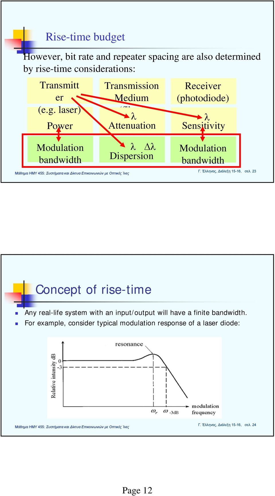 are also determined by rise-time considerations: Transmitt er (e.g.
