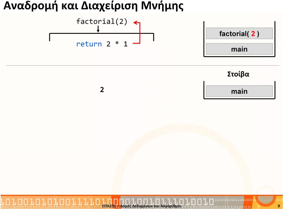 factorial(2) return 2