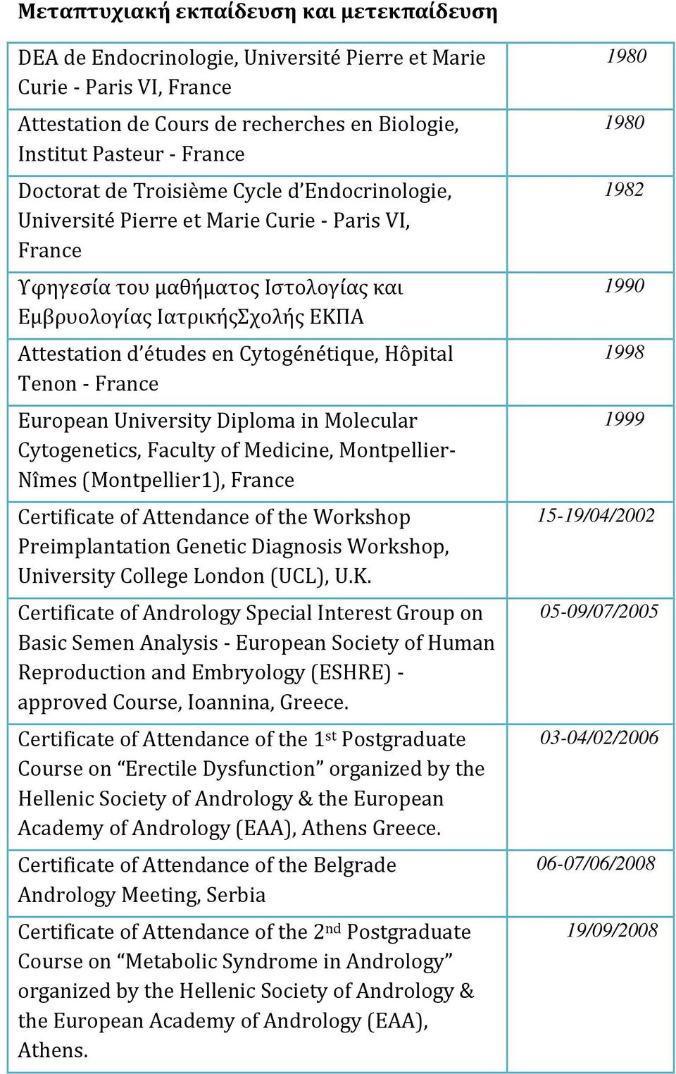Hôpital Tenon France European University Diploma in Molecular Cytogenetics, Faculty of Medicine, Montpellier Nîmes (Montpellier1), France Certificate of Attendance of the Workshop Preimplantation