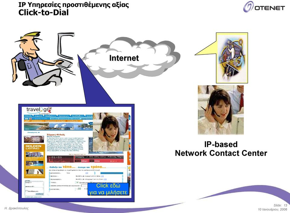 Network Contact Center Click