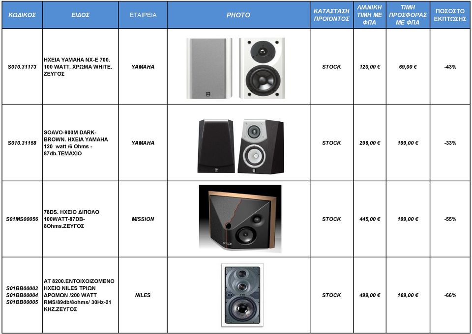 ΤΕΜΑΧΙΟ YAMAHA STOCK 296,00 199,00-33% S01MS00056 78DS. HXEIO ΔΙΠΟΛΟ 100WATT-87DB- 8Ohms.
