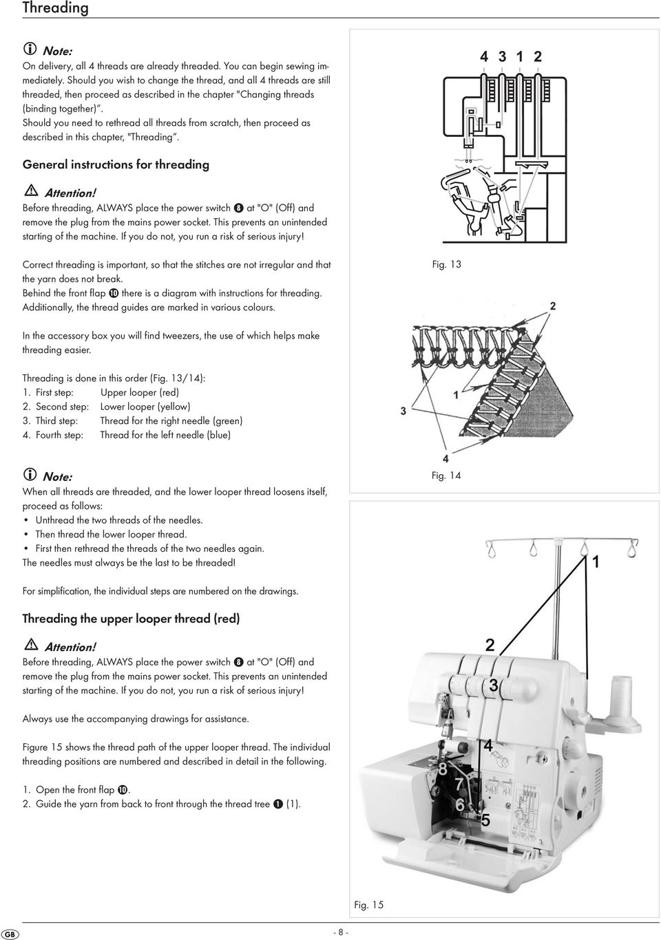 "Should you need to rethread all threads from scratch, then proceed as described in this chapter, ""Threading. 4 3 1 2 General instructions for threading Attention!"