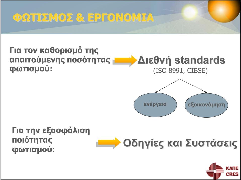 standards (ISO 8991, CIBSE) ενέργεια