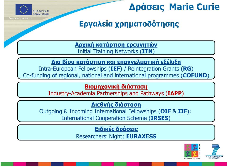 international programmes (COFUND) Βιοµηχανική διάσταση Industry-Academia Partnerships and Pathways (IAPP) ιεθνής διάσταση