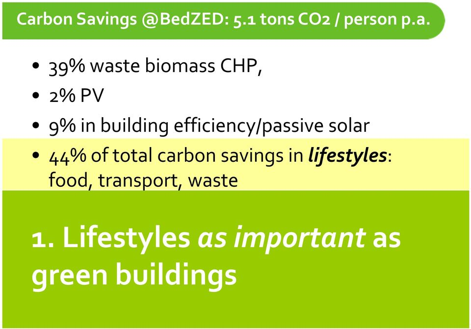 efficiency/passive solar 44% of total carbon savings in