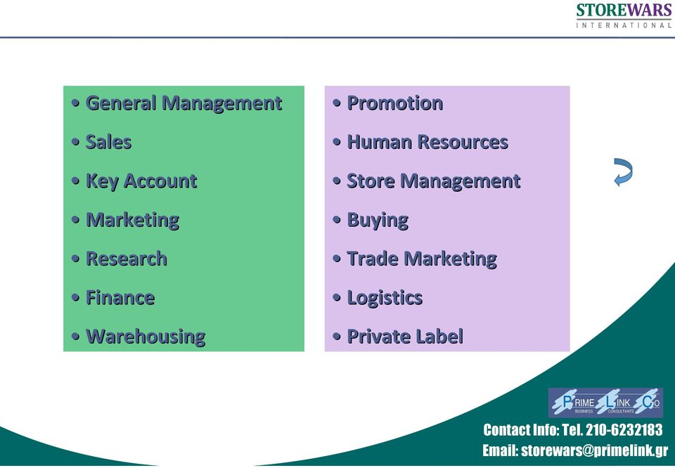 Management Buying Trade Marketing Logistics Private
