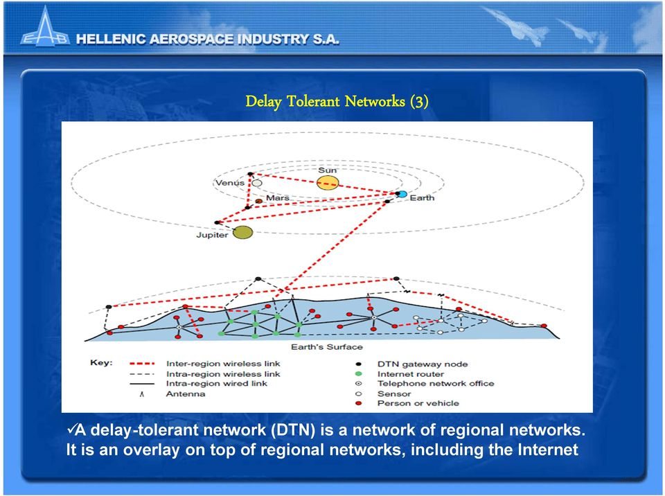 network of regional networks.