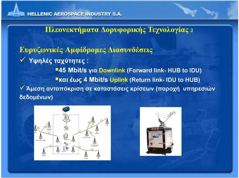 link- HUB to IDU) και έως 4 Mbit/s Uplink (Return link- IDU to