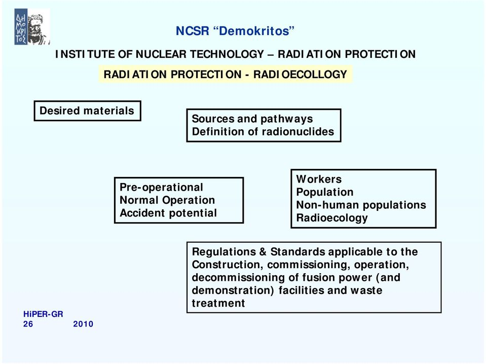 Non-human populations Radioecology Regulations & Standards applicable to the Construction,