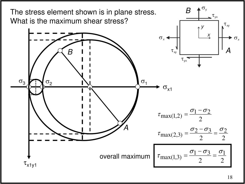What is the maimum shear stress?