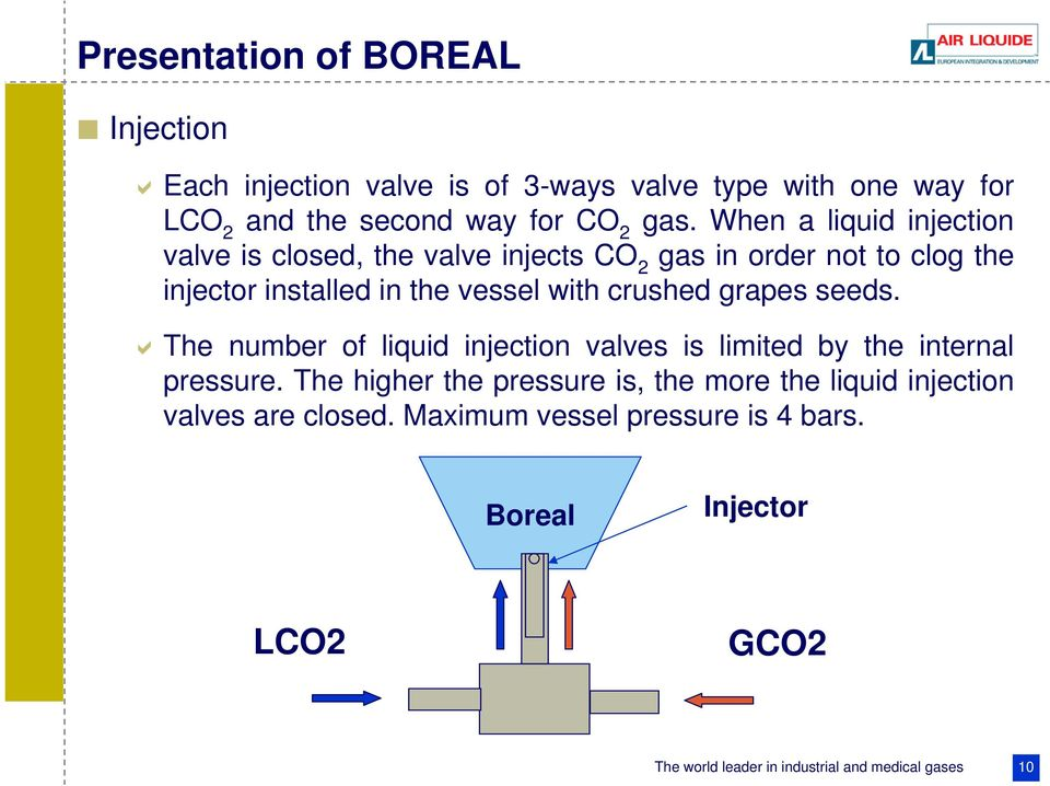 When a liquid injection valve is closed, the valve injects CO 2 gas in order not to clog the injector installed in the vessel