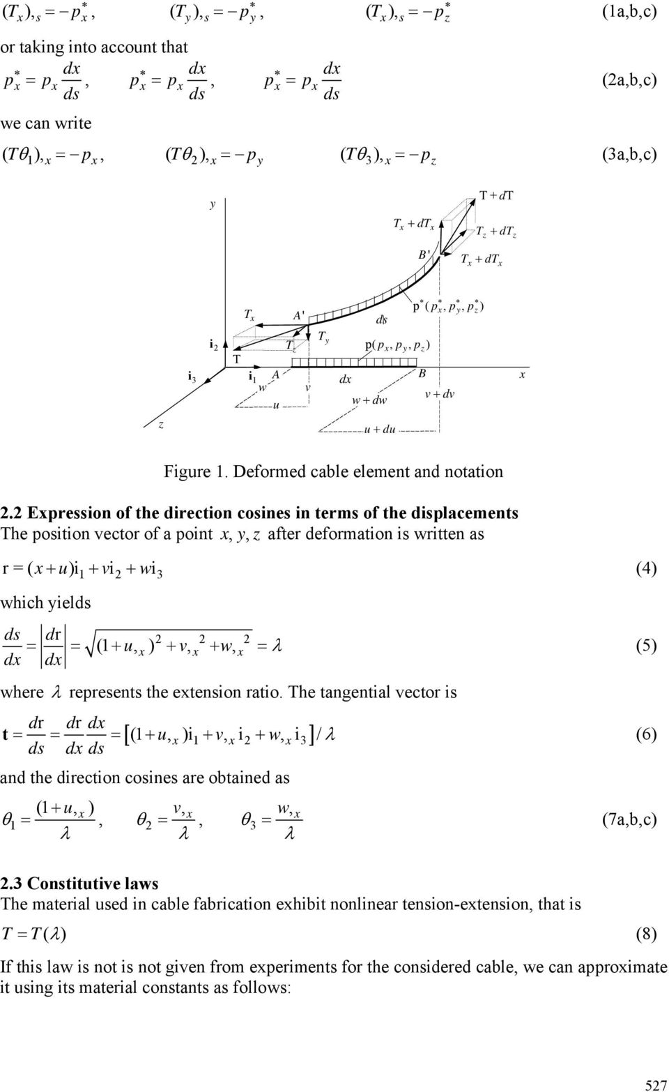 Eression of the direction cosines in terms of the dislacements he osition vector of a oint,, after deformation is written as r=( u)i vi wi (4) 3 which ields ds dr ( u, ) v, w, (5) d d where reresents