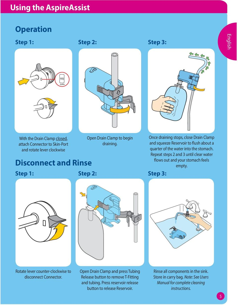 Repeat steps 2 and 3 until clear water flows out and your stomach feels empty. Rotate lever counter-clockwise to disconnect Connector.